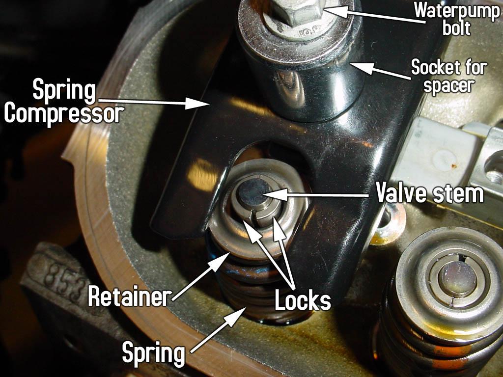 Best On Car Valve Spring Compressor